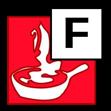 Scelta Estintore - Classe F
