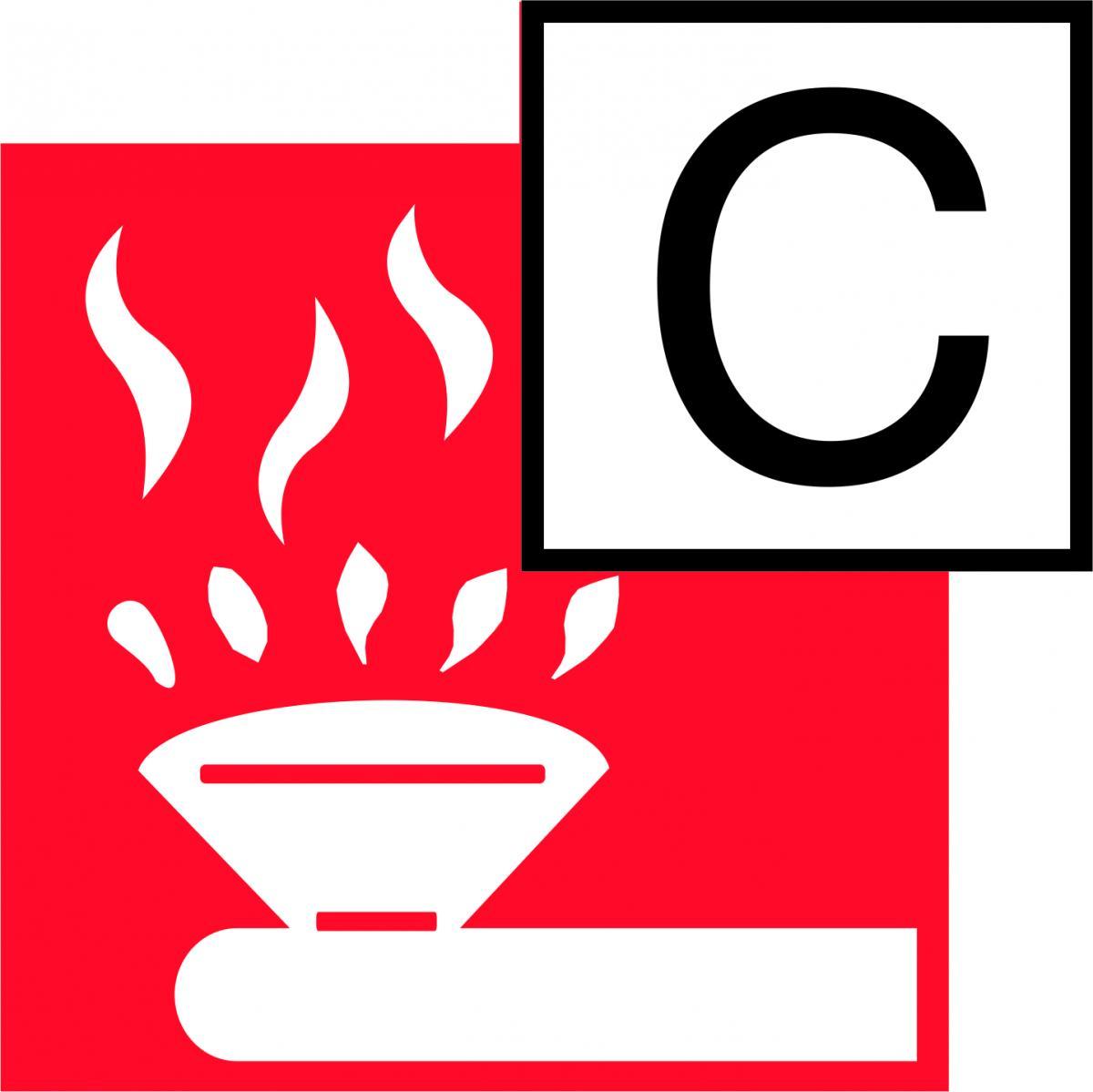 Scelta Estintore - Classe C